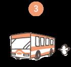 バスや自動車で現地へ!